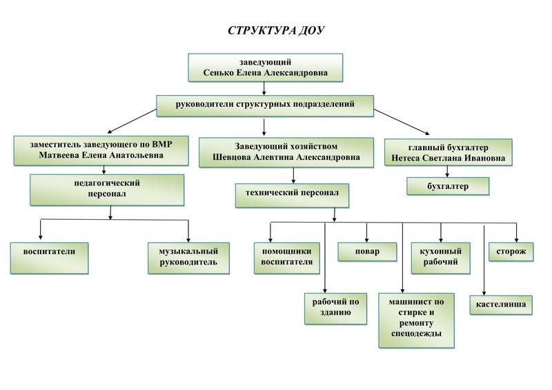 http://ds36.artem-edu.ru/upload/ds36_artem/information_system_554/2/0/1/0/5/item_20105/information_items_property_10824.jpg